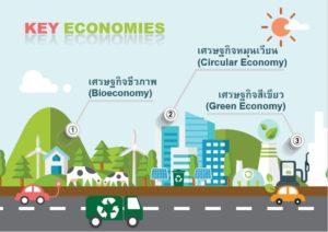 BCG Economy Model
